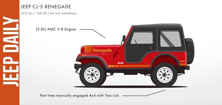 jeep-evolution-video