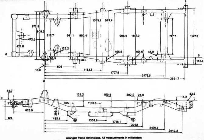 jeep yj frame diagram  wiring diagrams page archnature