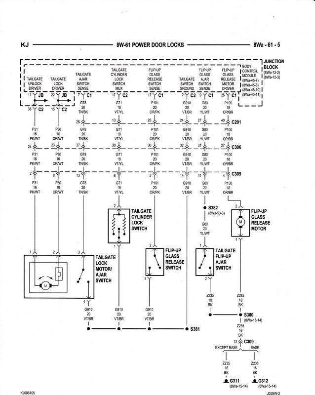 2004 Jeep Grand Cherokee Wiring Diagram 2004 Lincoln Town Car – Jeep 3.7 Engine Diagram