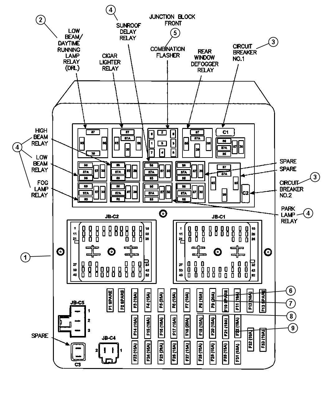Jeep Grand Cherokee Breaker Circuit Power Seat Power