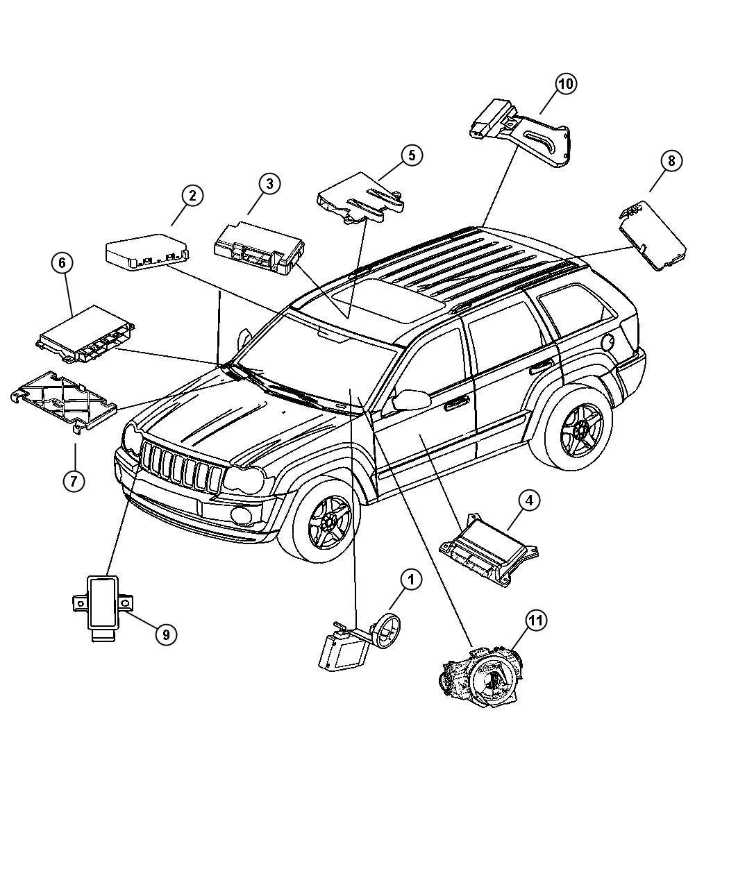 Jeep Grand Cherokee Receiver Control Module System Monitoring Pressure