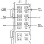 2008 Jeep Patriot Relay Diagrams Wiring Diagram Series Steel B Series Steel B Antichitagrandtour It