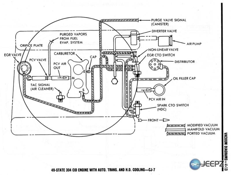 gmc fuel pump relay location
