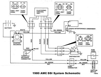 cj7 wiring harness diagram - facbooik, Wiring diagram