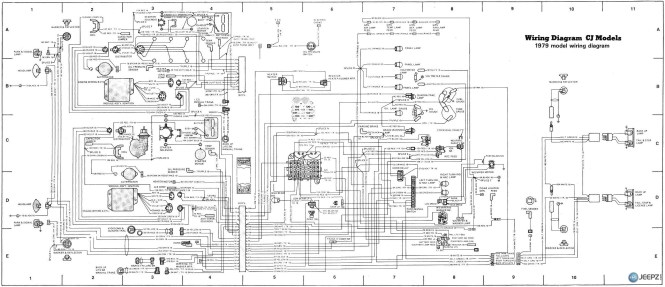 1984 jeep cj7 wiring diagram wiring diagram 1979 jeep cj7 fuel gauge wiring diagram image about