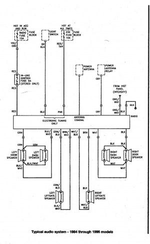 89 jeep cheerokee limited radio wireing