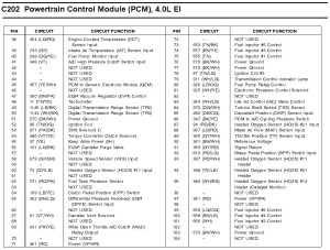 PCMECU Pinouts for 2000 4x4   Ford Explorer and Ford Ranger Forums  Serious Explorations