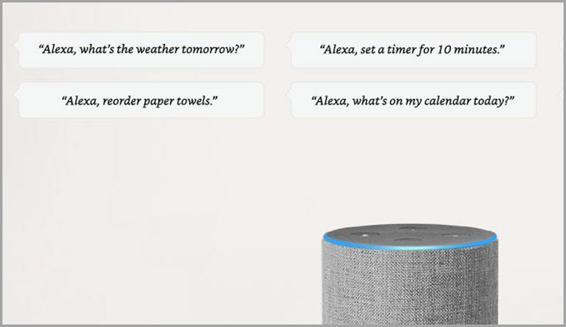 Voice is coming of age, align yourself like Alexa for Google patents