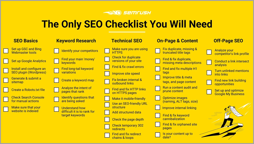 scale-content-semrush-seo-checklist