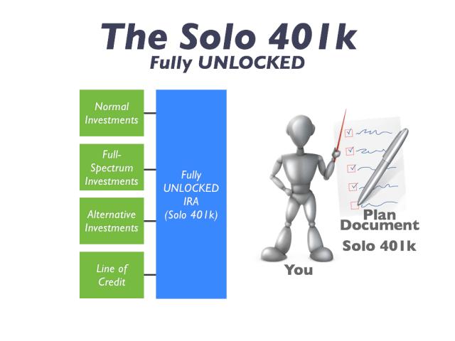 solo401k-unlocked.006