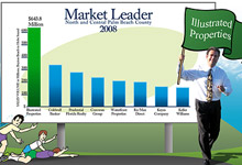 Illustrated Properties is the Market Leader in Northern Palm Beach