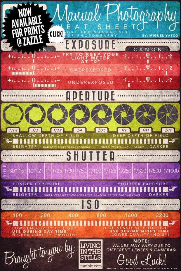 Manual-photography-cheat-sheet