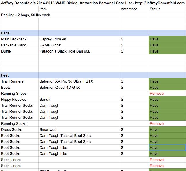 Packing List - Click for Full List PDF
