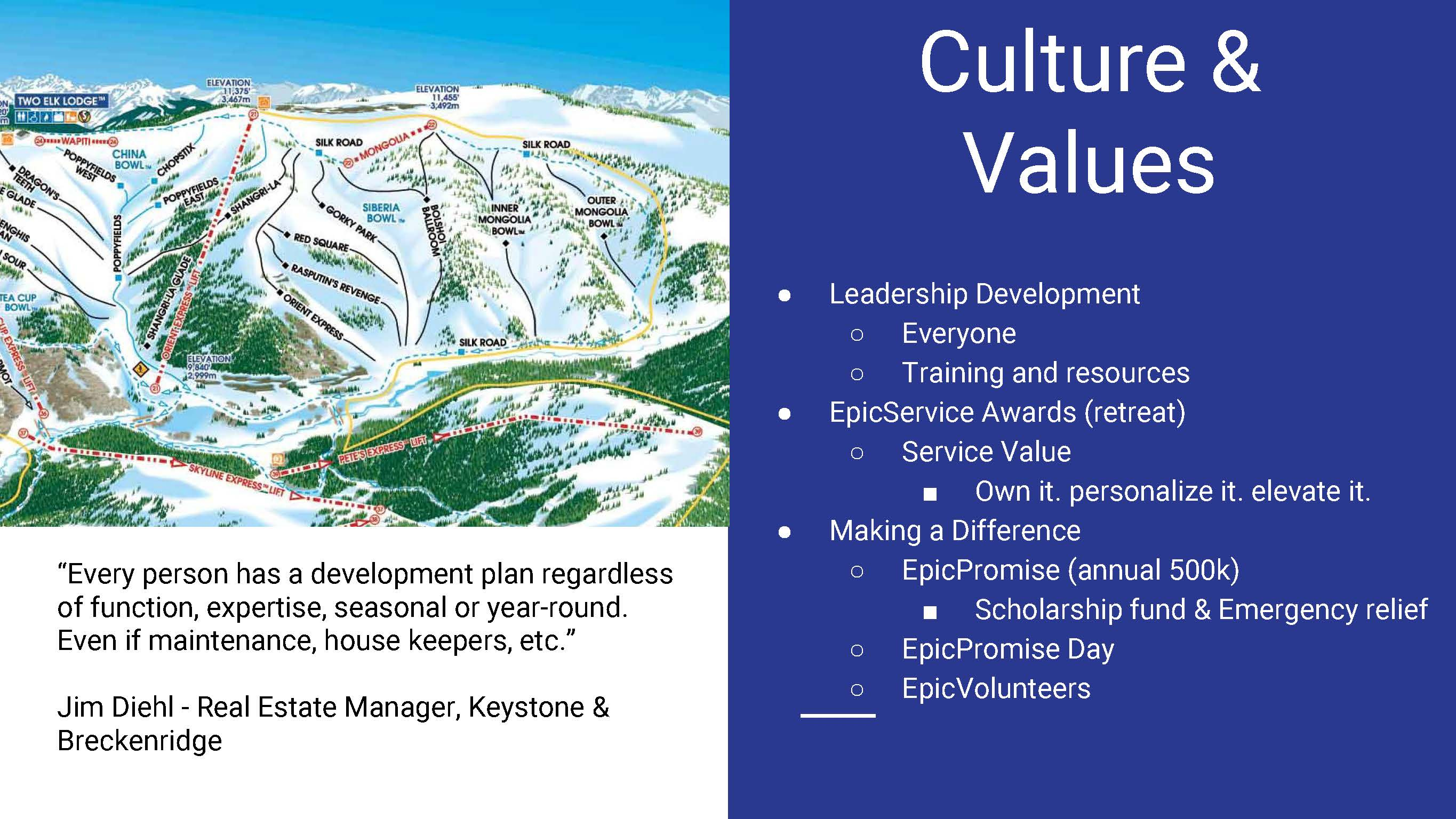 Human Capital Management Study - Vail_Page_09