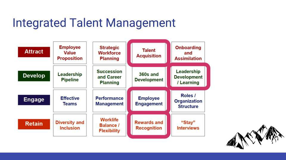Analysis Of Human Capital Management Strategy For Vail Resorts