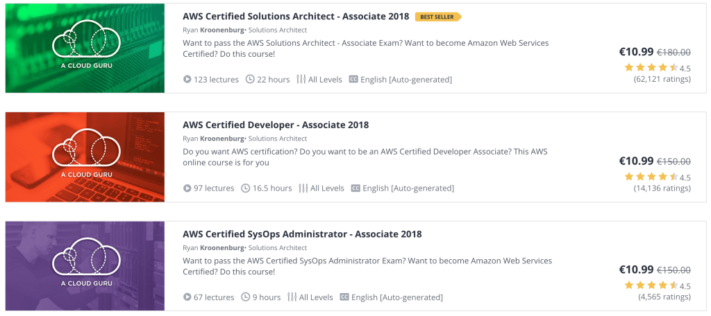 My AWS Certified Solutions Architect Associate exam experience ...