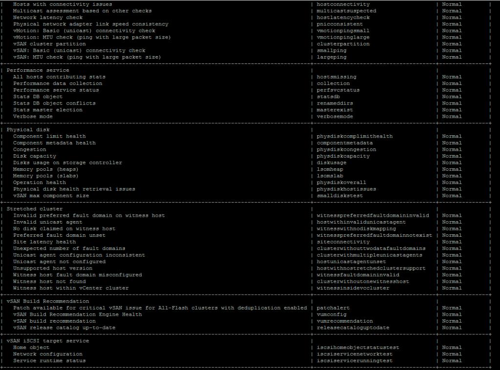 RVC Health Check List