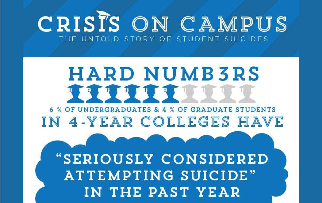 Straight No Chaser Suicide And Suicide Risks In College Students