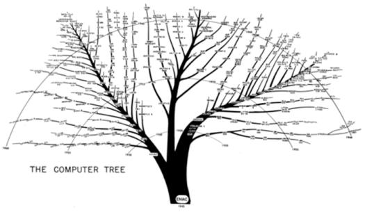 diagram  u2013 jeff thompson