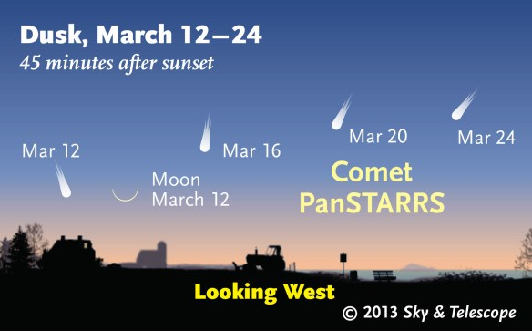 Find Comet PANSTARRs in the twilight sky