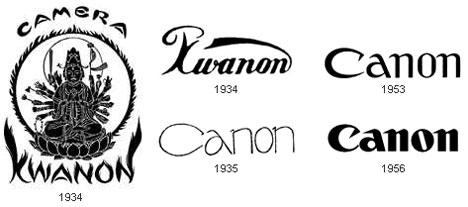 canon-logo-evolution