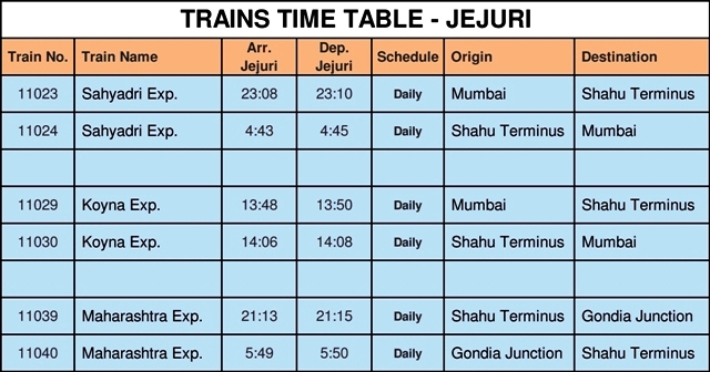 Jejuri Trains Timetable