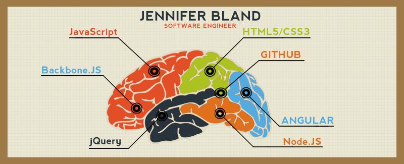 Jennifer Bland Resume