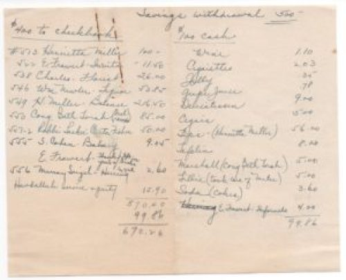 Cost of a bar mitzvah in 1953