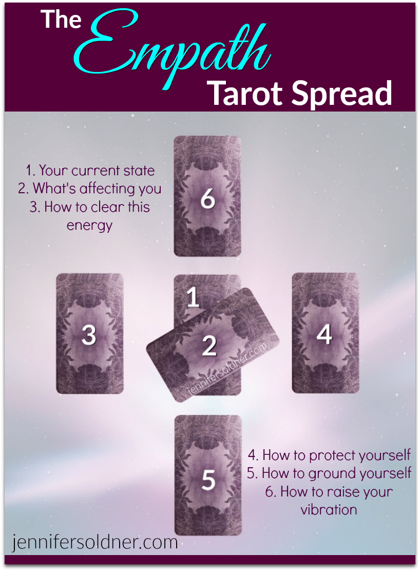 Interview Your Tarot Deck