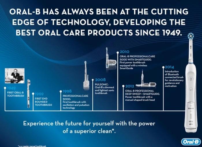 oral b smart toothbrush