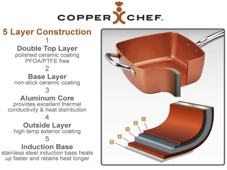 copperchef collage 2