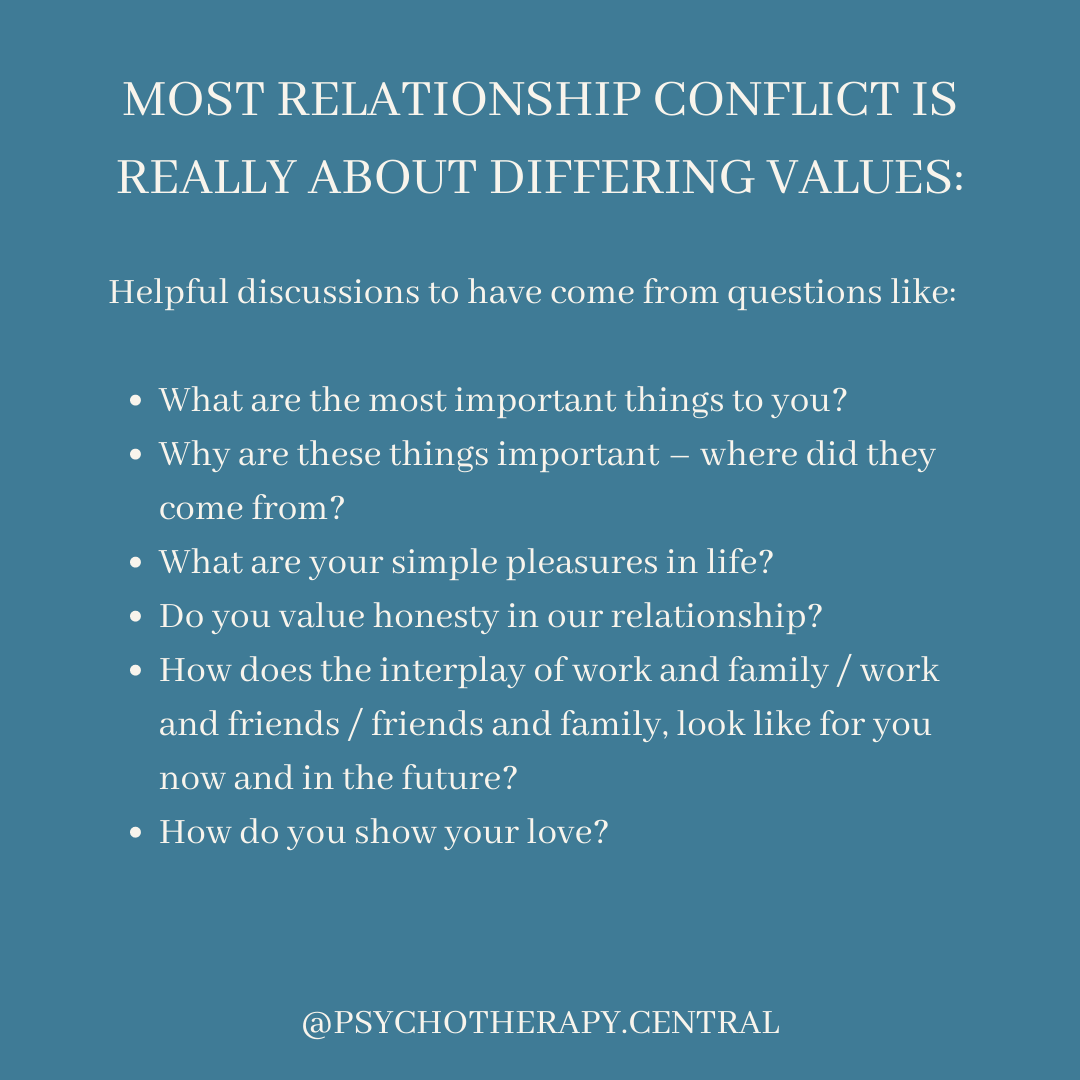 MOST RELATIONSHIP CONFLICT IS REALLY ABOUT DIFFERING VALUES