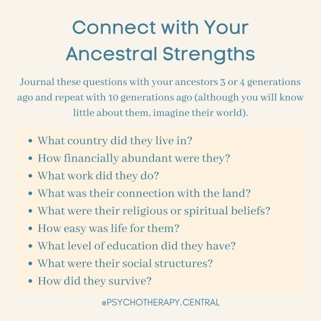 Connect-with-Your-Ancestral-Strengths