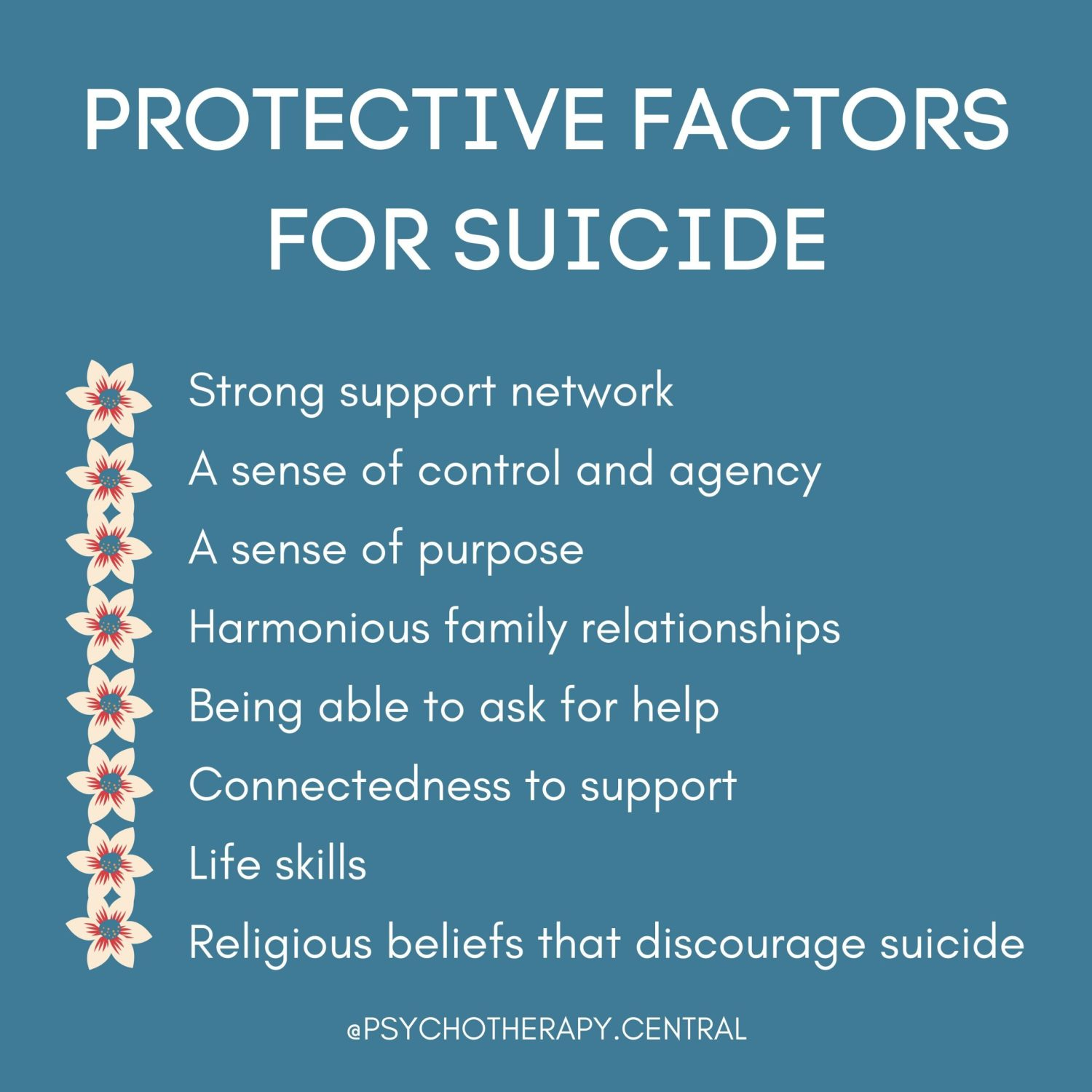 PROTECTIVE FACTORS FOR SUICIDE