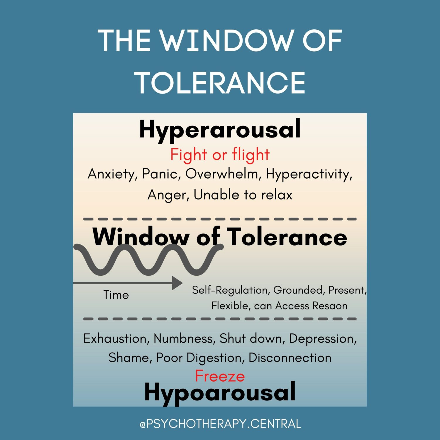what is the window of tolerance
