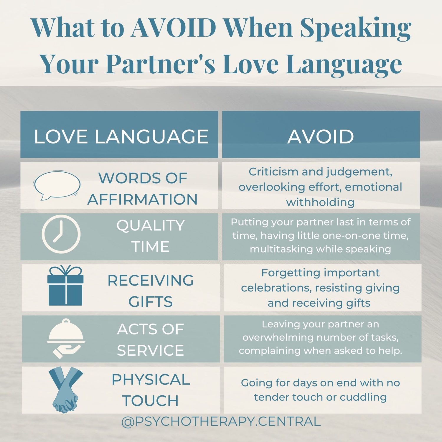 What to AVOID when Speaking Your Partner's Love Language