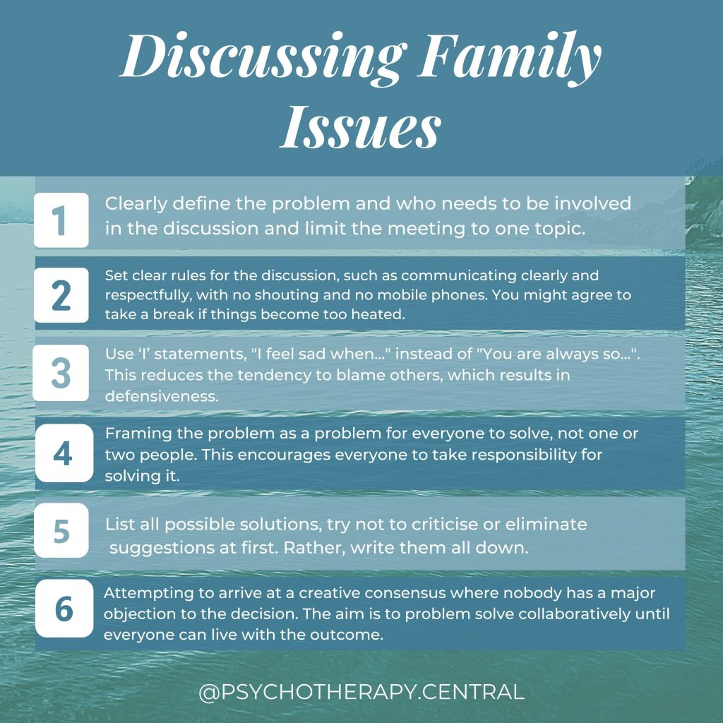 Disussing Family Issues