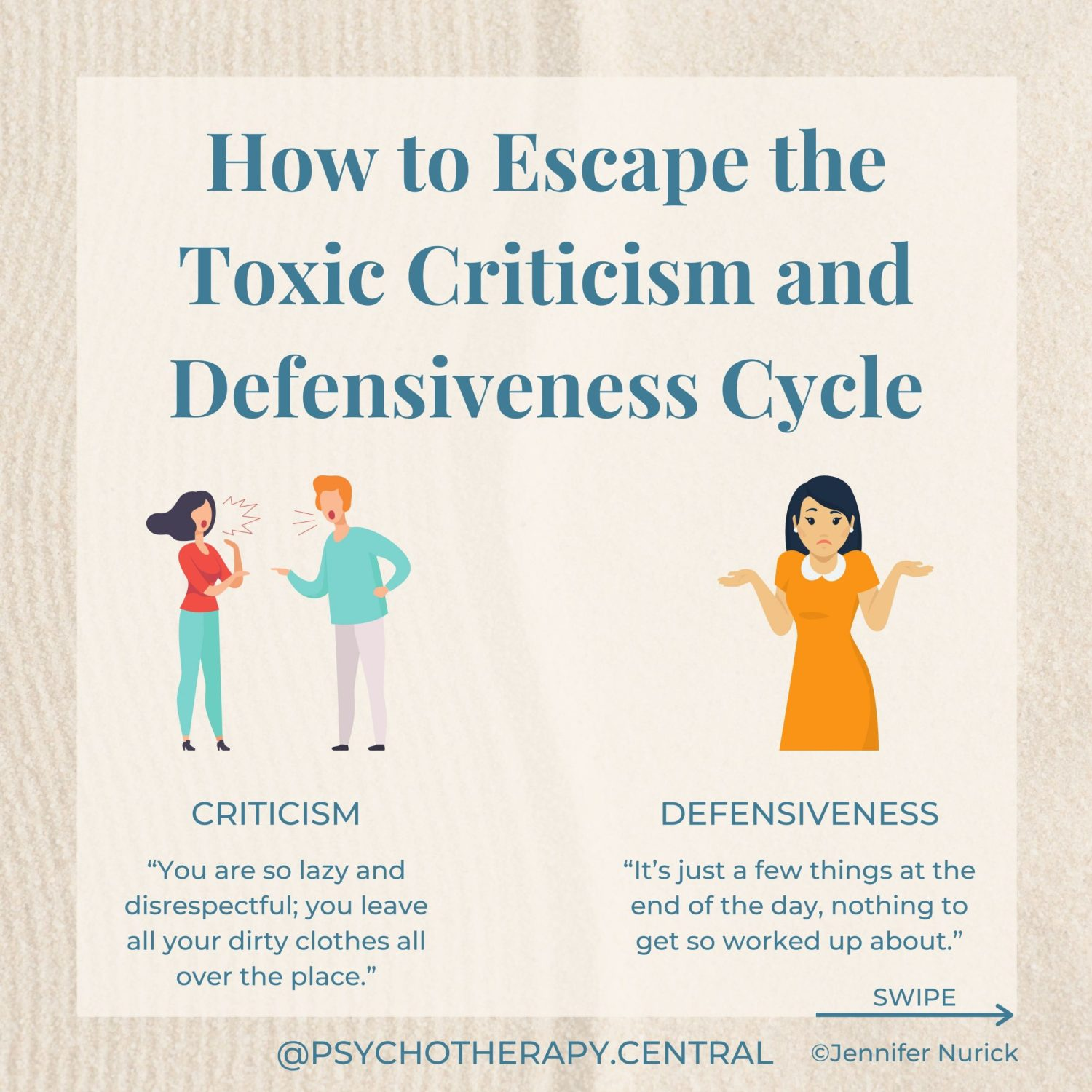 """How to Escape the Toxic Criticism and Defensiveness Cycle Criticism: """"You are so lazy and disrespectful; you leave all your dirty clothes all over the place."""" Antidote: """"I"""" statements: """"I feel _________ about __________. I need ___________."""" """"I feel upset and sad when you leave your dirty clothes on the floor. I need you to put them in the basket."""" Defensiveness: """"It's just a few things at the end of the day, nothing to get so worked up about."""" Antidote: Taking some responsibility, even if it is just a little. """"I hear you are annoyed/sad; I can be a bit messy sometimes."""" Remember: Listen, validate, accept some responsibility, what can we / I change?"""