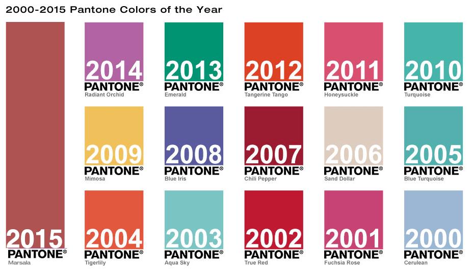 Pantoneu0027s Colors Of The Year 2000 2015