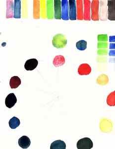 Skillshare Color Wheel