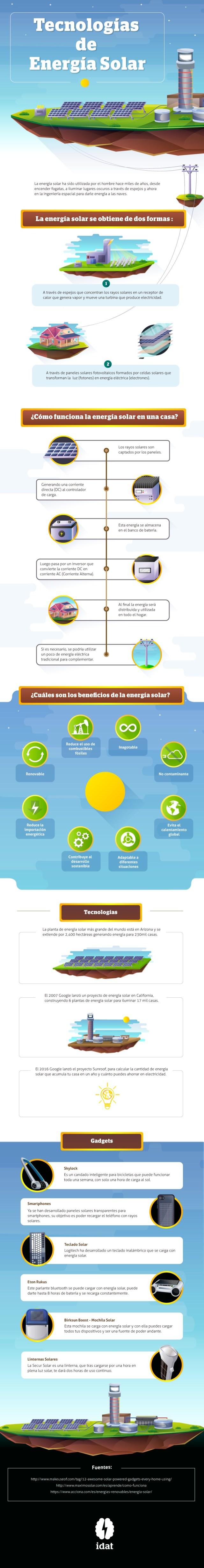 Infografia-Tenologias-EnergiaSolar.jpg