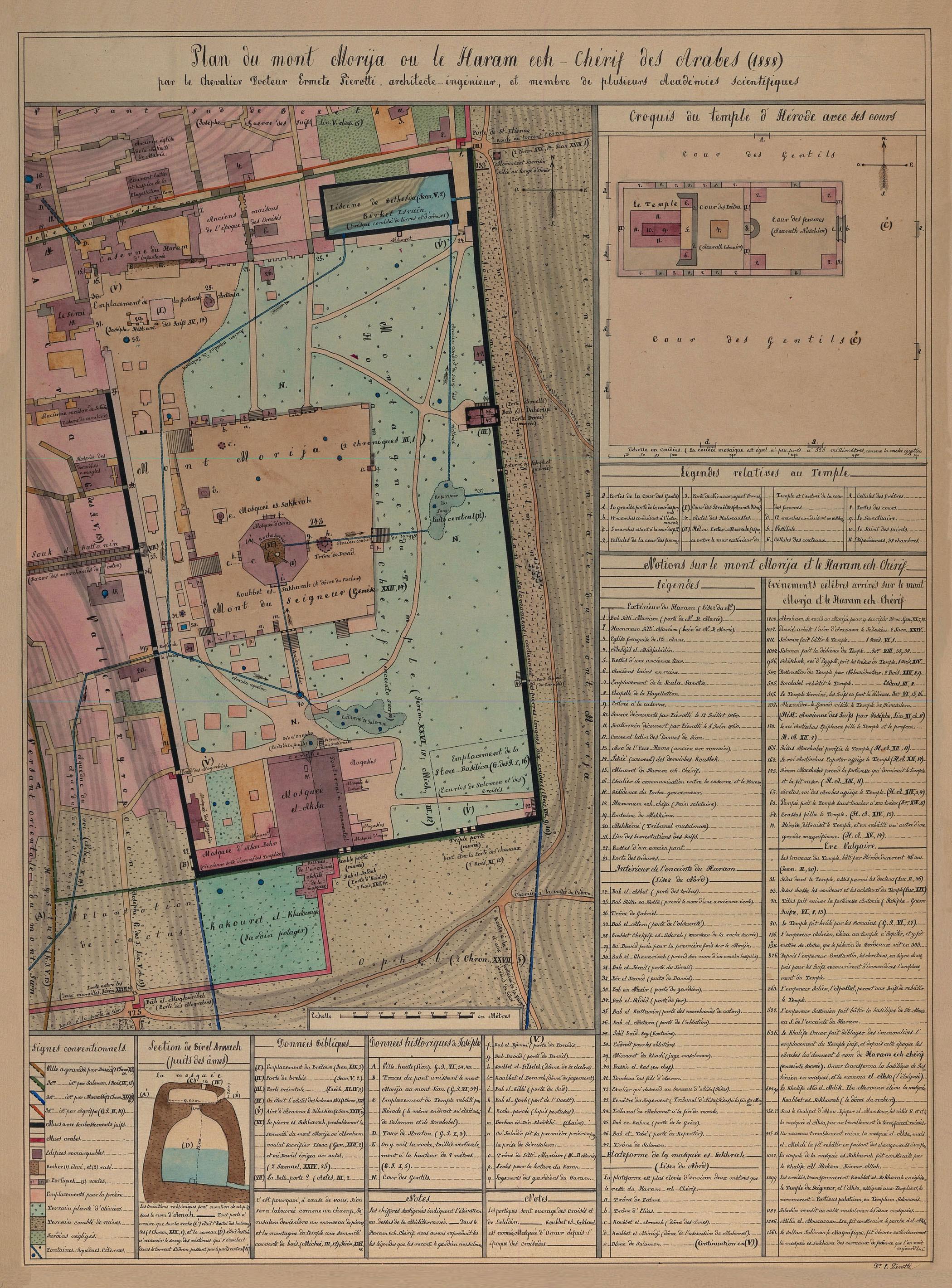 Plan_du_Mont_Morija_ou_le_Haram_ech-Cherif_des_Arabes_(1888)_-_par_le_Chevalier_Docteur_Ermete_Pierotti,_architecte-ingenieur