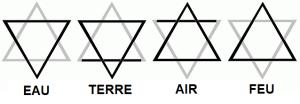 4 éléments alchimie : sceau de Salomon