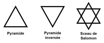 symbolisme pyramide sens ésotérique