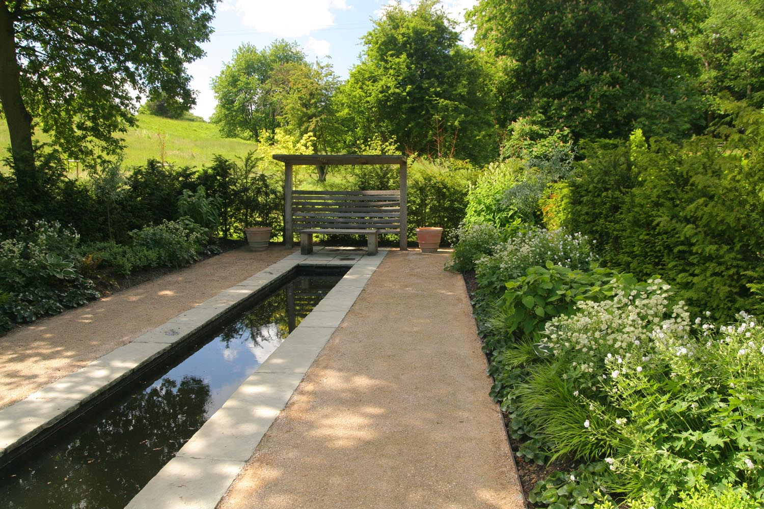 Garden Pond Design Uk