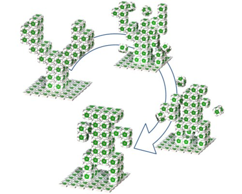 Stochastic Modular Assembly (Programmable Matter)