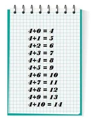 tables d addition de 4 et de 5