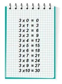 tables de multiplication de 2 ou de 3