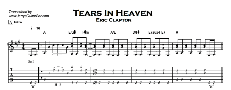 Tears Heaven Chords Pdf