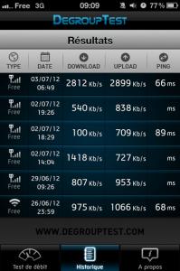 Historique de mes derniers test de débit 3G - Partie 2